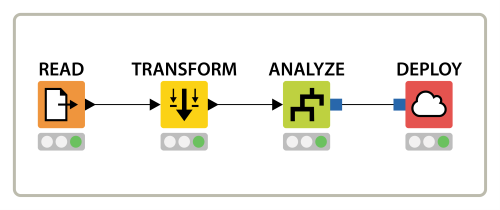 KNIME Analytics Platform - Intro Flow